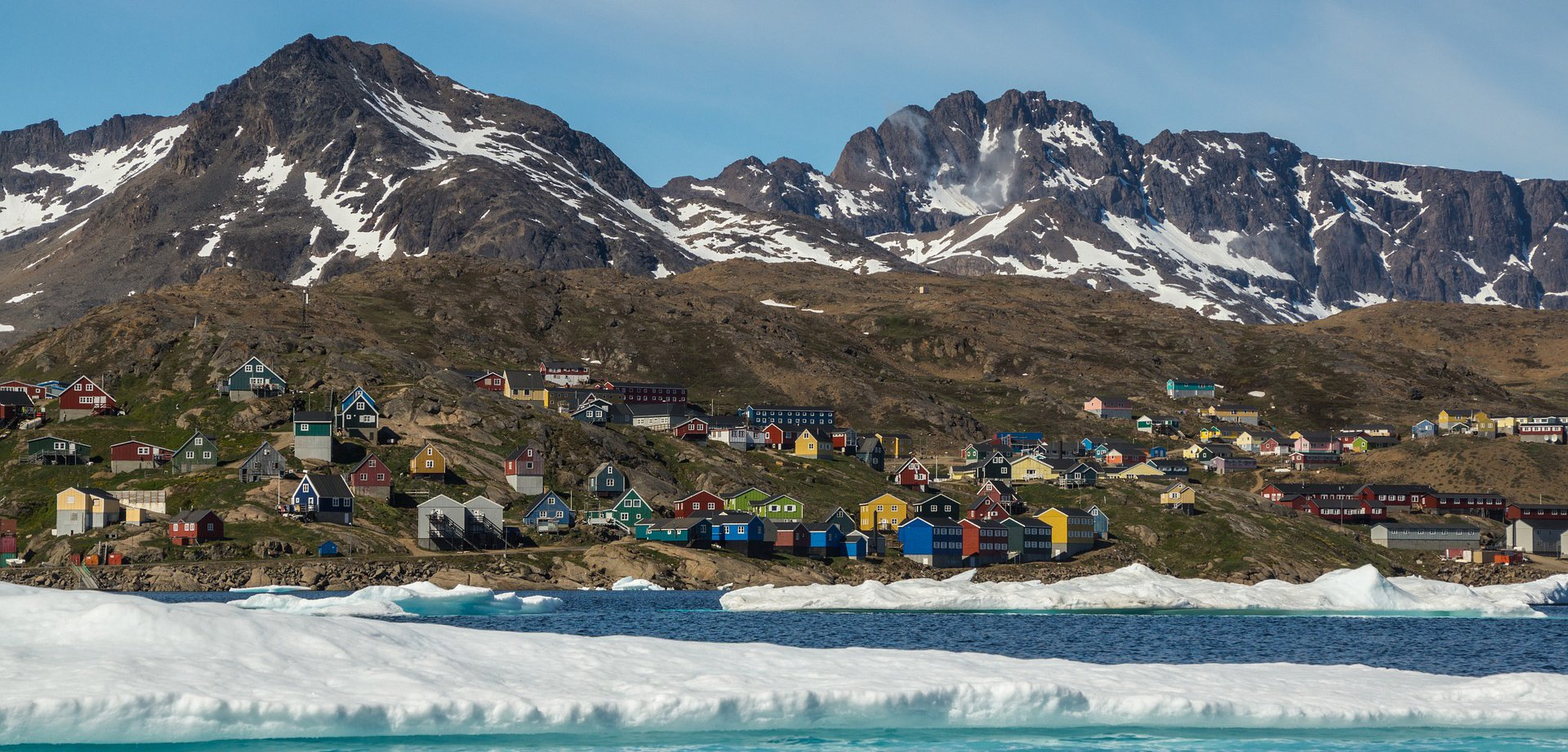 Greenland - Country